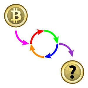 151207 iterating bitcoin
